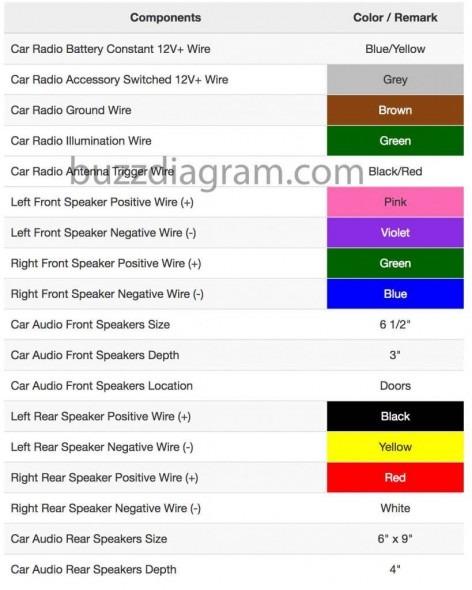 LK_7824] 95 Toyota 4Runner Wiring Diagram In Addition Chevy Factory Radio  Wire Wiring DiagramNedly Benkeme Mohammedshrine Librar Wiring 101