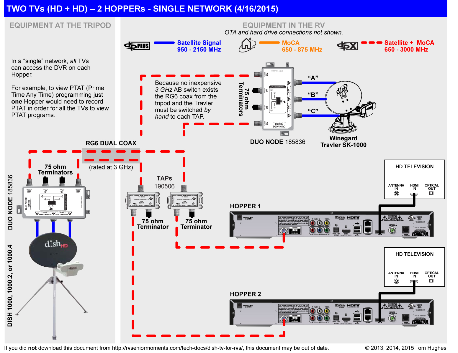 dz_7258] dish network joey wiring diagram  aryon hist salv mohammedshrine librar wiring 101