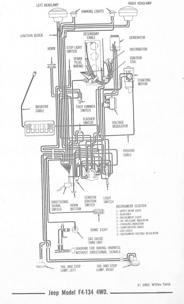 Marvelous Willys Jeep Wiring Diagrams Jeep Surrey Wiring Cloud Counpengheilarigresichrocarnosporgarnagrebsunhorelemohammedshrineorg