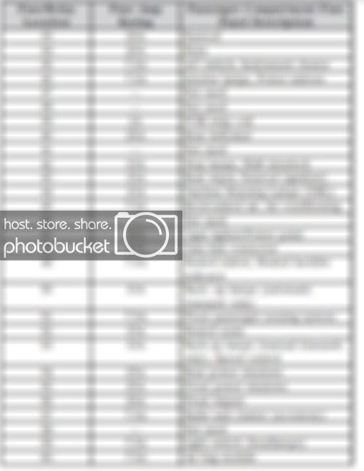 2007 ford focus fuse diagram gx 2193  2007 ford focus fuse panel diagram  gx 2193  2007 ford focus fuse panel diagram