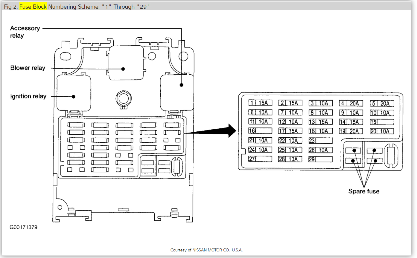 nb_6558] 2010 nissan altima engine diagram further nissan murano ... 2015 rogue fuse box accessory 2019 nissan rogue fuse box diagram inrebe.hyedi.mohammedshrine.org