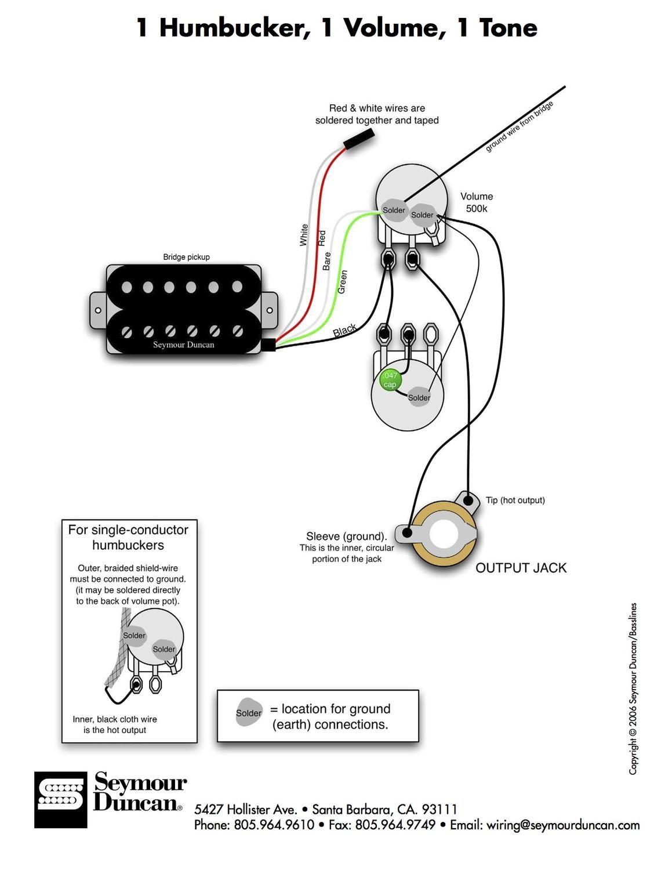Groovy Bass Humbucker Wiring Diagram Wiring Diagram Wiring Cloud Uslyletkolfr09Org
