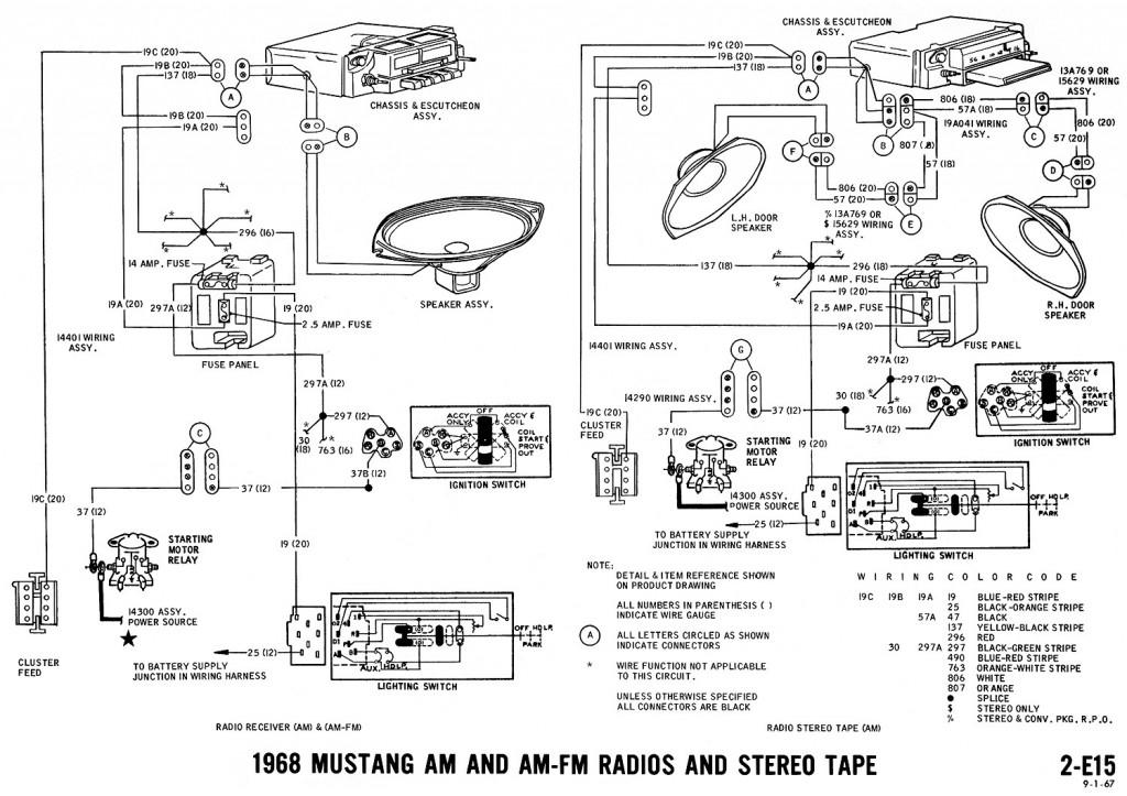 Pleasing Ford Laser Wiring Diagram Stereo Schematic Diagram Wiring Cloud Xortanetembamohammedshrineorg