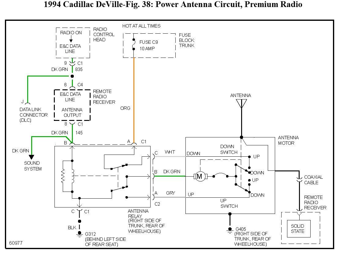 KF_9260] 94 Cadillac Sedan Deville Engine Wiring Diagram Photos For Help  Your Free DiagramOupli Weasi Getap Mohammedshrine Librar Wiring 101