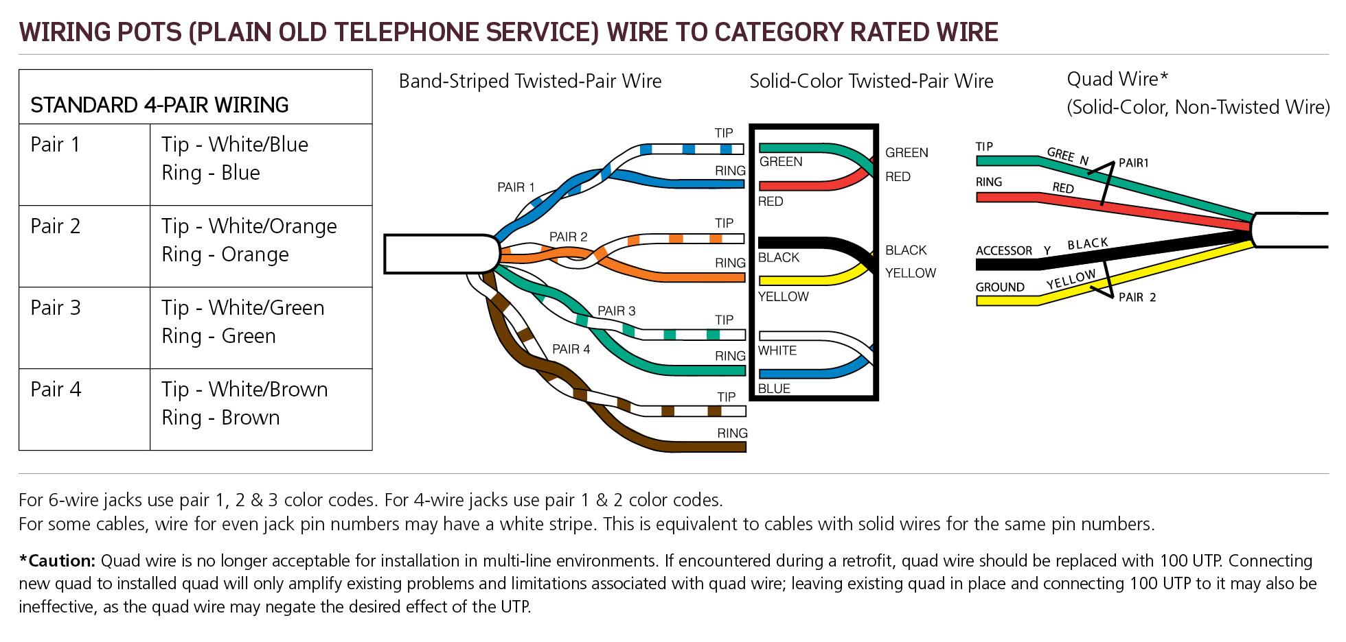 Astounding Leviton Phone Jack Wiring Diagram Basic Electronics Wiring Diagram Wiring Cloud Overrenstrafr09Org