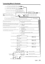 [DIAGRAM_5NL]  NM_4717] Wiring Diagram Kenwood Wiring Harness Diagram Free Wiring Diagrams | Kenwood Kdc X395 Wiring Diagram |  | Hroni Phae Mohammedshrine Librar Wiring 101