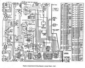 Incredible Diagram On Wiring Dodge Charger 1967 Engine Compartment Wiring Wiring Cloud Gufailluminateatxorg