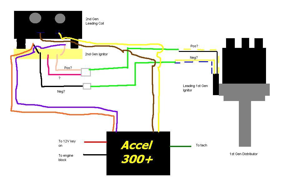 Excellent Accel Hei Distributor Wiring Diagram Wiring Diagram Wiring Cloud Timewinrebemohammedshrineorg