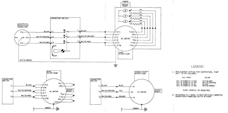 Miraculous Fo 5 Centrifugal Pump Unit Wiring Diagram Wiring Cloud Mousmenurrecoveryedborg