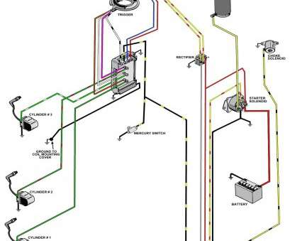 Boat 4 Pole Starter Solenoid Wiring Diagram from static-assets.imageservice.cloud