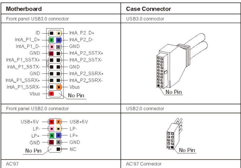 Usb Wiring Diagram Motherboard