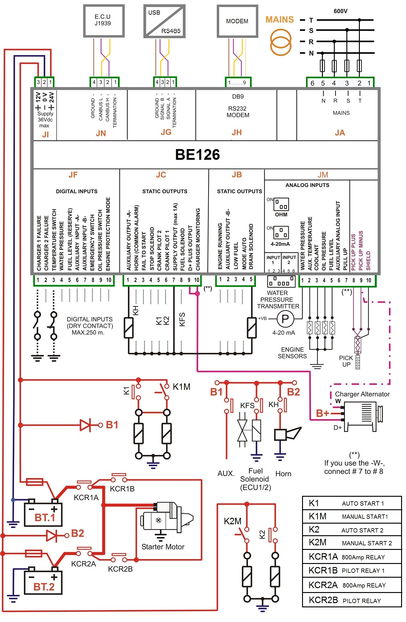 fire truck wiring diagram free picture schematic fire truck wiring diagram free picture schematic blog wiring diagram  fire truck wiring diagram free picture