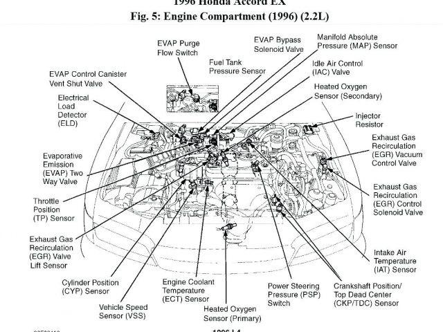 NV_7777] Honda Prelude Transmission Diagram Download DiagramExpe Lave Itis Mohammedshrine Librar Wiring 101