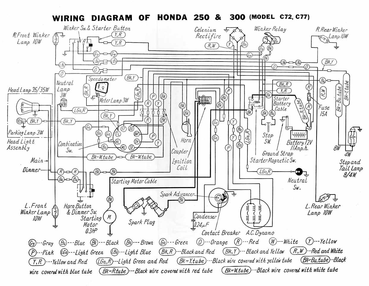 honda 125 motorcycle wiring schematics2009 yf 7457  honda cb92 and ca95 electrical wiring diagram schematic  honda cb92 and ca95 electrical wiring