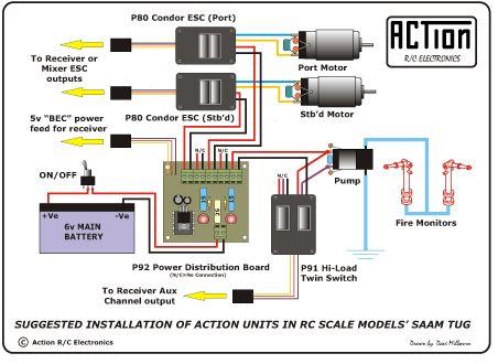 rc_4718] rc diagram car circuit board wiring schematic wiring electric rc boat wiring diagram dual battery boat wiring diagram over stica phae mohammedshrine librar wiring 101