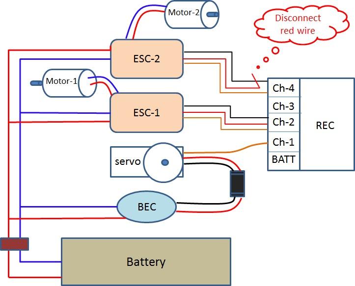 Super Rc Bec Wiring Wiring Diagram Tutorial Wiring Cloud Xempagosophoxytasticioscodnessplanboapumohammedshrineorg
