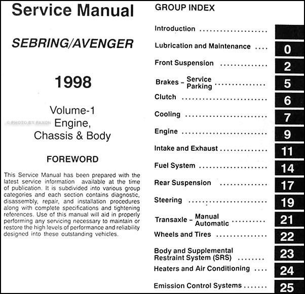 [DIAGRAM_38IU]  TF_7148] 1998 Dodge Avenger Es 25 Coupe Fuse Box Diagram Schematic Wiring   96 Dodge Avenger Fuse Box Diagram      Hutpa Phot Boapu Mohammedshrine Librar Wiring 101