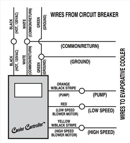 evaporative cooler motor wiring diagram ec 7342  wiring diagram also electric fan wiring diagram on swamp  wiring diagram also electric fan wiring