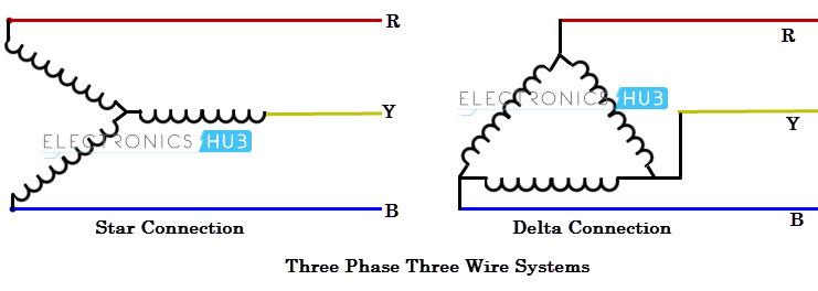 Stupendous Three Phase Wiring Wiring Cloud Icalpermsplehendilmohammedshrineorg