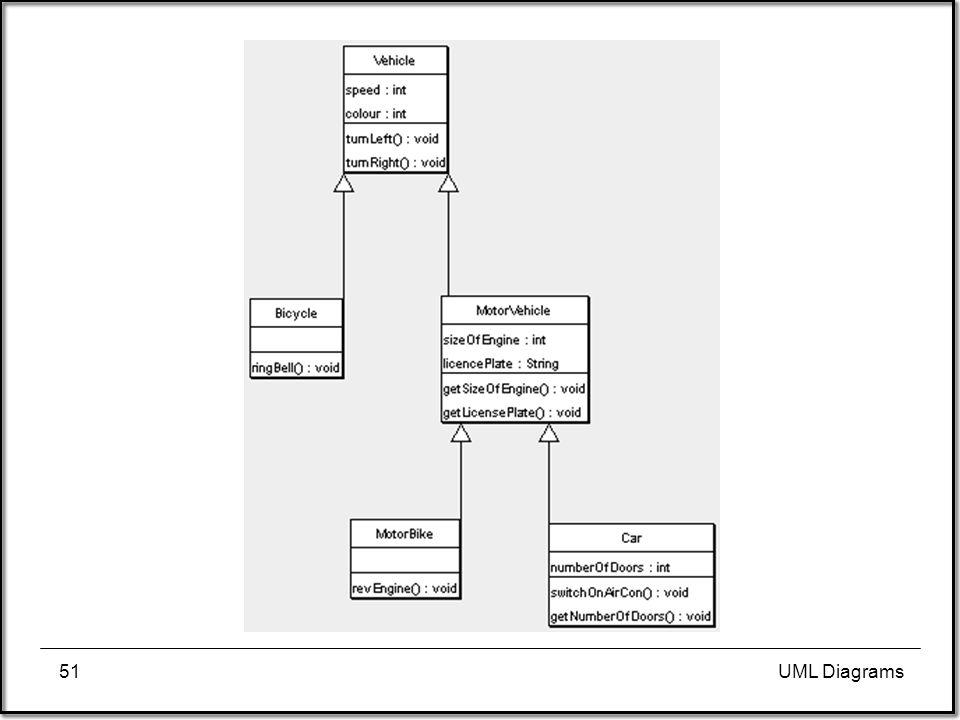 Zx 7389  Car Engine Diagram Uml Free Diagram