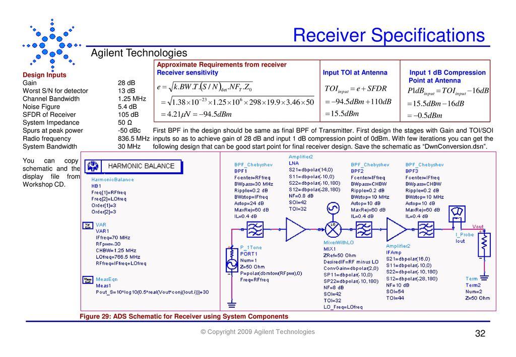 Kt 0485 Rf Circuit Design Using Ads Tutorial