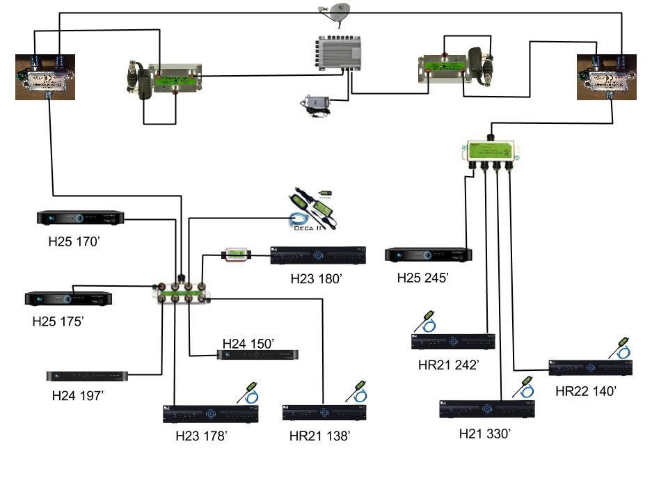 Directv Swm Odu Wiring Diagram