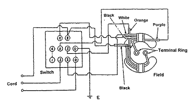 AR_2035] Makita Drill Wiring Diagram Schematic WiringPimpaps Mohammedshrine Librar Wiring 101