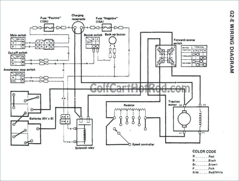 yamaha g1 wiring harness schematic - wiring diagram schema editor-shape -  editor-shape.atmosphereconcept.it  atmosphereconcept.it