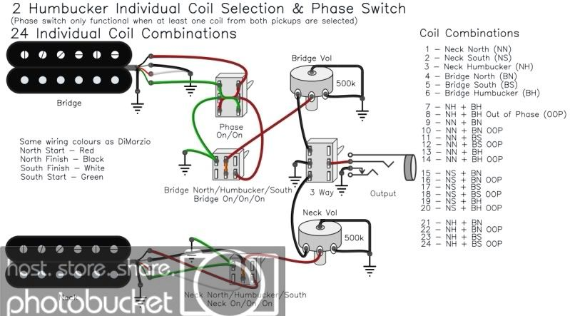 bill lawrence humbucker wiring diagram 2 bill nash wiring diagram wiring diagram data  bill nash wiring diagram wiring
