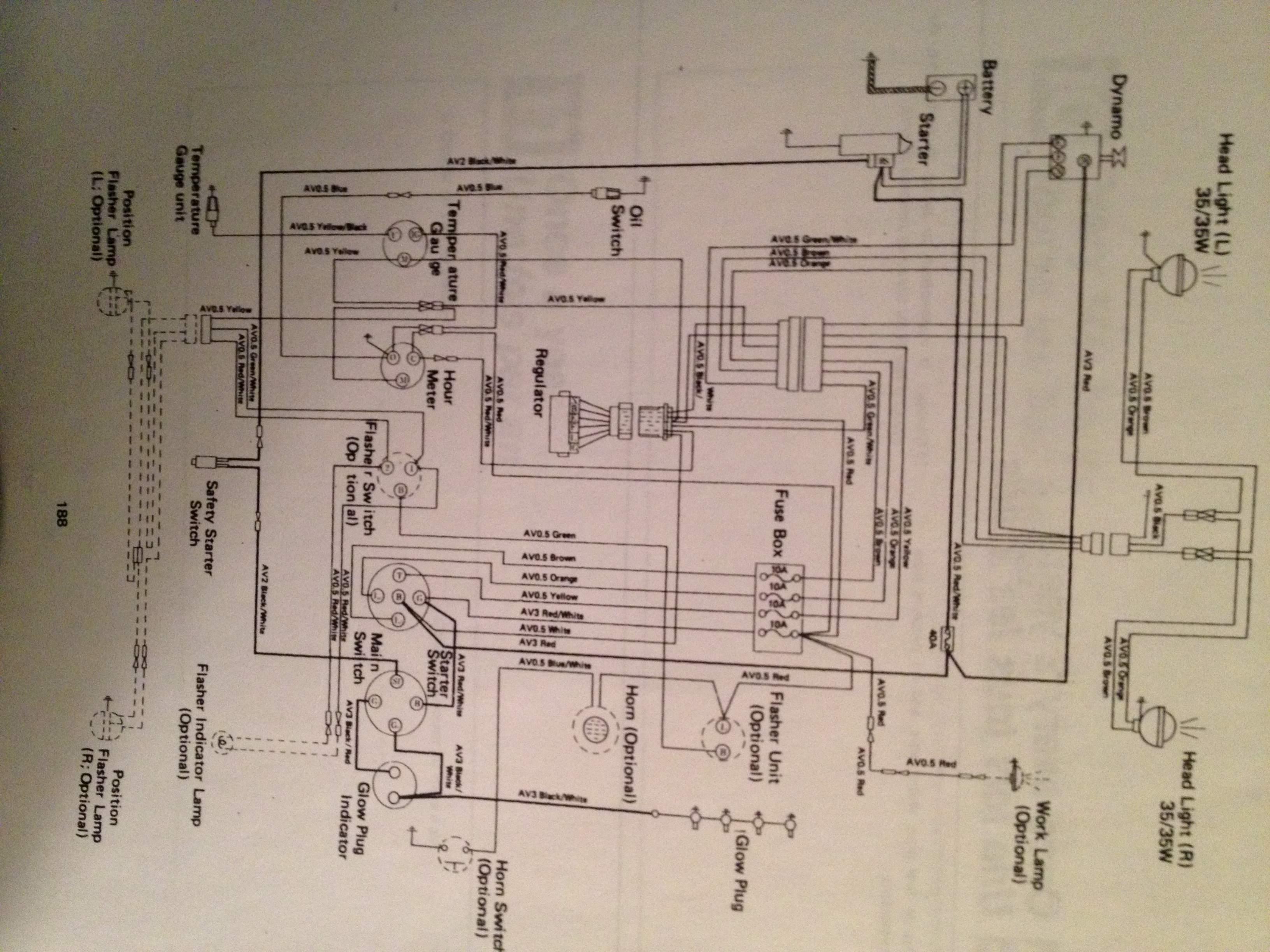 Marvelous Kubota B7800 Wiring Diagram Better Wiring Diagram Online Wiring Cloud Apomsimijknierdonabenoleattemohammedshrineorg