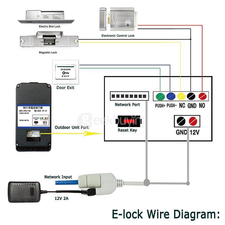 TN_1761] Wiring Video Door Phone Wiring DiagramIlari Isra Mohammedshrine Librar Wiring 101