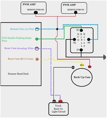 Pioneer Avh P3100Dvd Wiring Diagram from static-assets.imageservice.cloud
