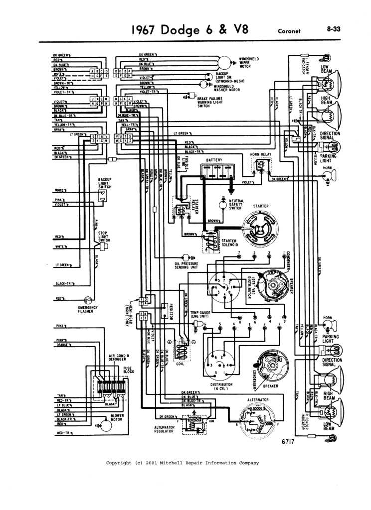 Amazing Charger 1969 Dodge V8 Wiring Diagram Automotive Diagrams Basic Wiring Cloud Orsalboapumohammedshrineorg