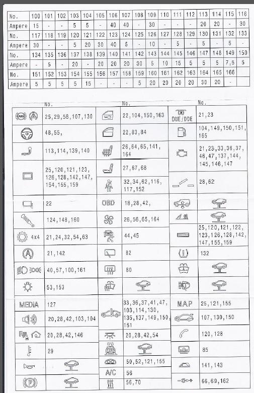 1997 honda civic fuse box map honda esi fuse box diagram pro wiring diagram  honda esi fuse box diagram pro wiring