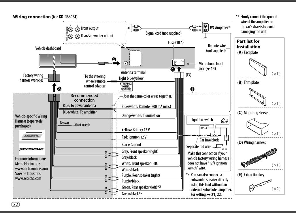 GF_6980] Wiring Jvc Diagram Kdsr81Bt Schematic WiringComin Xeira Atolo Geis Norab Props Ntnes Vira Mohammedshrine Librar Wiring  101