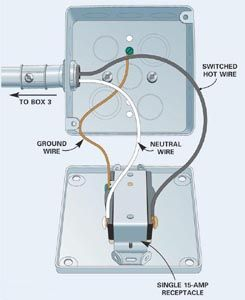 Brilliant An Electrical Wiring Or An Electrical Circuit Is A Continuous Path Wiring Cloud Onicaxeromohammedshrineorg