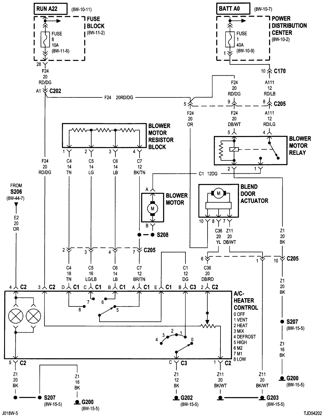 jeep liberty wiring diagram fa 1596  2004jeeplibertyfusepanel 2004 jeep liberty fuse box diagram 2008 jeep liberty wiring diagram 2004 jeep liberty fuse box diagram