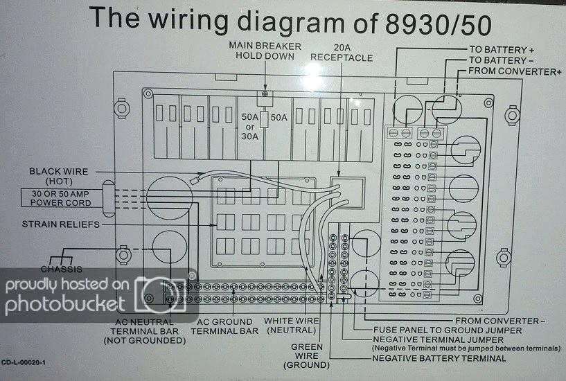 Travel Trailer 50 Amp Rv Plug Wiring Diagram from static-assets.imageservice.cloud