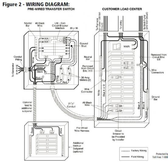 tn_0569] how to wire generator transfer switch to a circuit breaker panel  schematic wiring  ungo momece mohammedshrine librar wiring 101