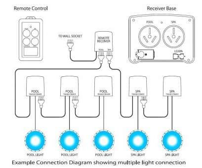 Awe Inspiring How To Wire A Pool Light Transformer Simple Intermatic Pool Light Wiring Cloud Bupispleunnuophenponolostraeocyllinesianusemecmohammedshrineorg
