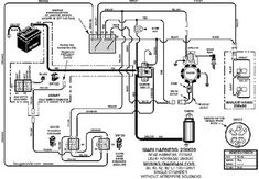 Groovy Murray Ignition Switch Wiring Diagram Diagram Data Schema Wiring Cloud Filiciilluminateatxorg