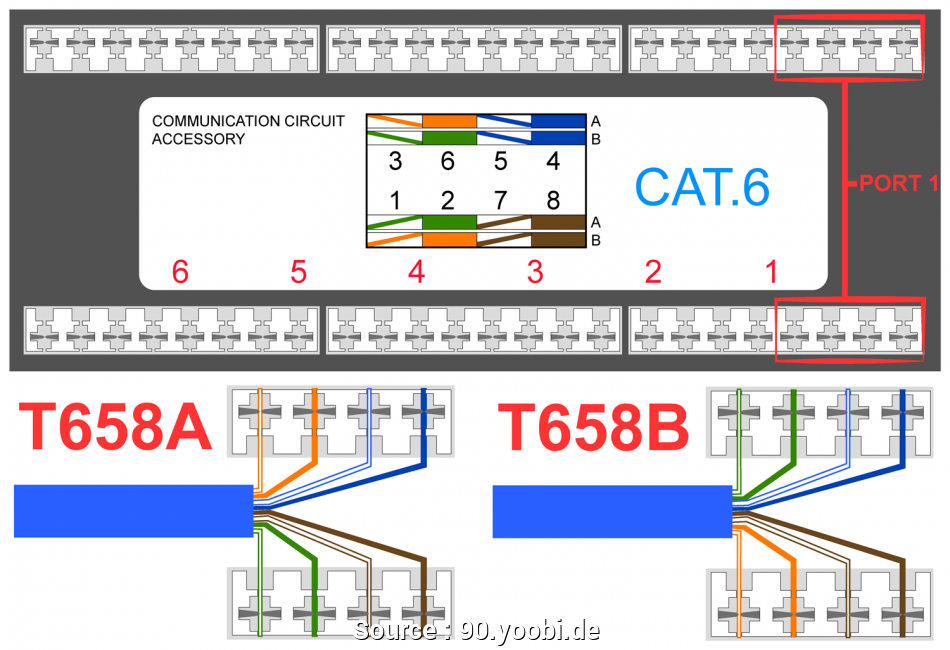 Rn 7880 Standard Ethernet Cable Wiring Diagram Wiring Diagram