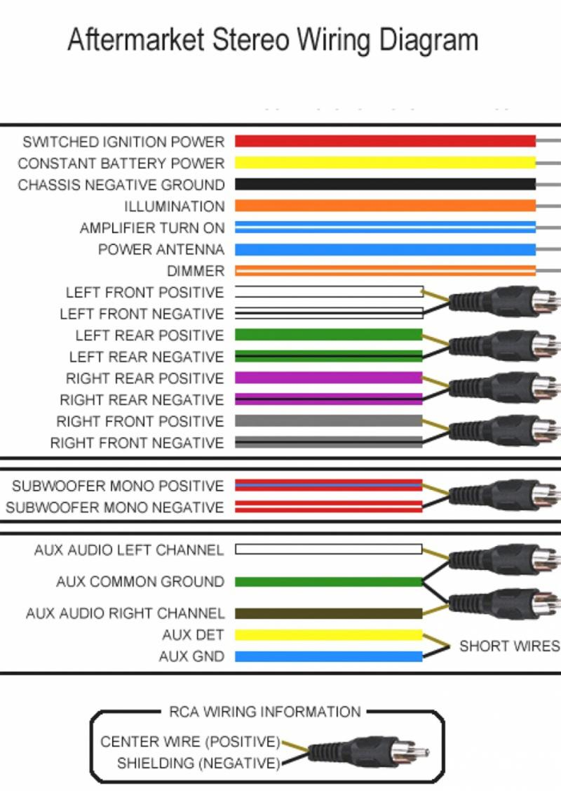 Vz Commodore Wiring Diagram Stereo