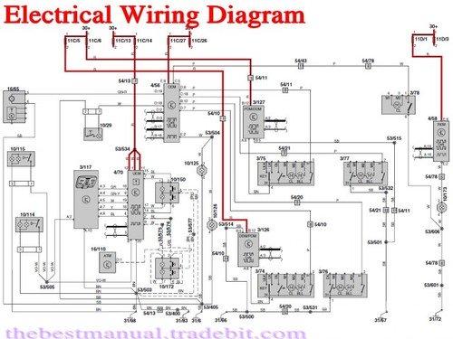 Astonishing Volvo 960 S90 V90 1998 Electrical Wiring Diagram Manual Instant D Wiring Cloud Genionhyedimohammedshrineorg