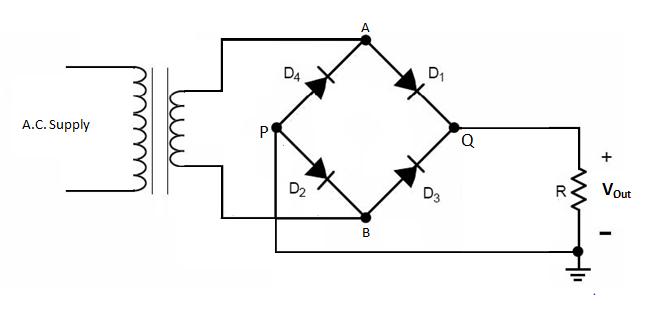 Strange Half Full Wave Rectifier Converting Ac To Dc Rectifier Basics Wiring Cloud Inklaidewilluminateatxorg