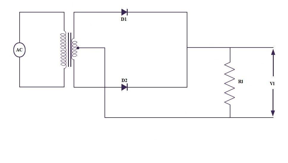 Outstanding Half Full Wave Rectifier Converting Ac To Dc Rectifier Basics Wiring Cloud Inklaidewilluminateatxorg
