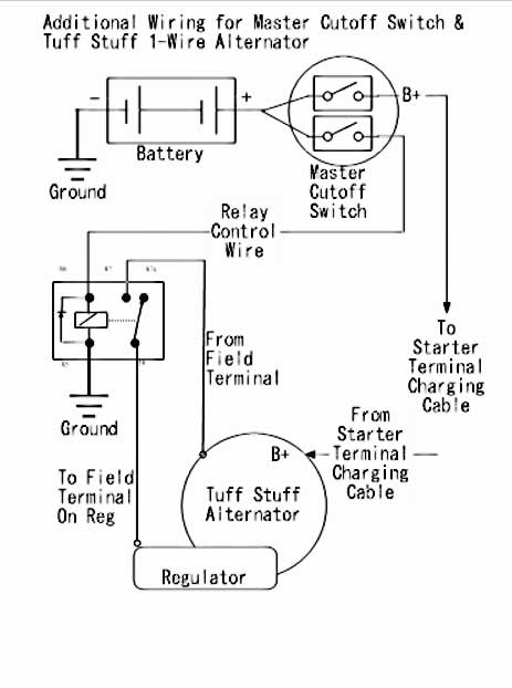 Groovy Single Wire Alternator Diagram Basic Electronics Wiring Diagram Wiring Cloud Ymoonsalvmohammedshrineorg