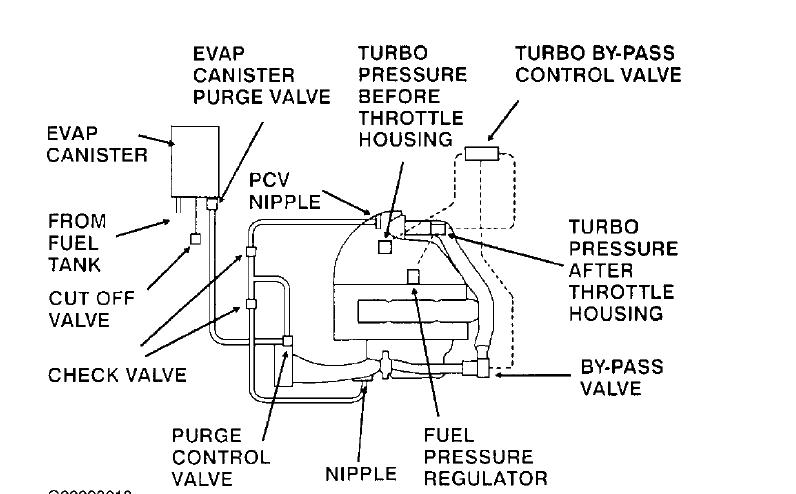 Tf 2667 Saab 9 3 Vacuum Diagram Free Diagram