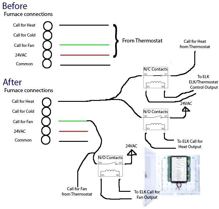 [DIAGRAM_4PO]  DZ_2687] Old Furnace Wiring Diagram Schematic Wiring | Wiring Diagram For Furnaces |  | Sulf Isra Mohammedshrine Librar Wiring 101