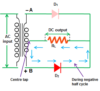 Swell Full Wave Rectifier Center Tapped Full Wave Rectifier Wiring Cloud Inklaidewilluminateatxorg